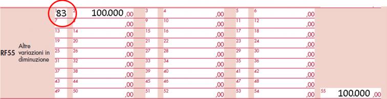 Redditi SC 2021- rigo RF55 codice 83