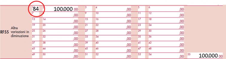 Redditi SC 2021- rigo RF55 codice 84