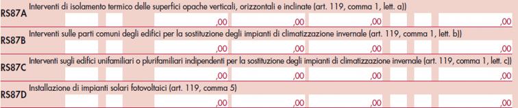 Redditi SC 2021- rigo RS87 A, B, C e D