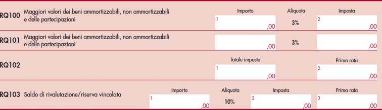 immagine del modello Redditi SC 2021- righi da RQ 100 a RQ 103