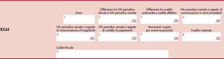 Redditi SC 2021- quadro RX, sezione IV rigo RX 44
