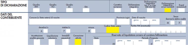 modello redditi PF 2021- frontespizio