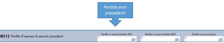 modello redditi PF 2021- rigo RH12