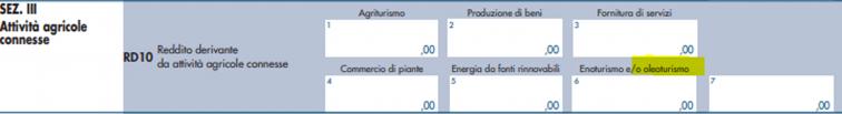 modello redditi PF 2021- sezione III C, rigo RD 10
