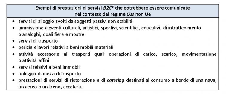 tabella con gli esempi di prestazioni di servizi B2C